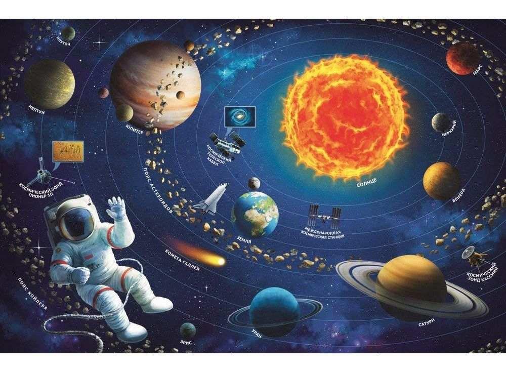 Пазлы «Солнечная система»Trefl<br><br><br>Артикул: 15529<br>Размер: 60x40 см