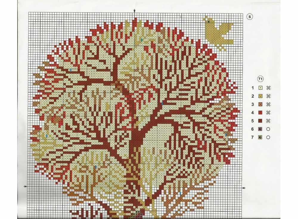 Схемы вышивания деревьев