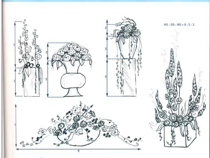 На фото изображено - Флористика для начинающих, рис. Принципы золотого сечения